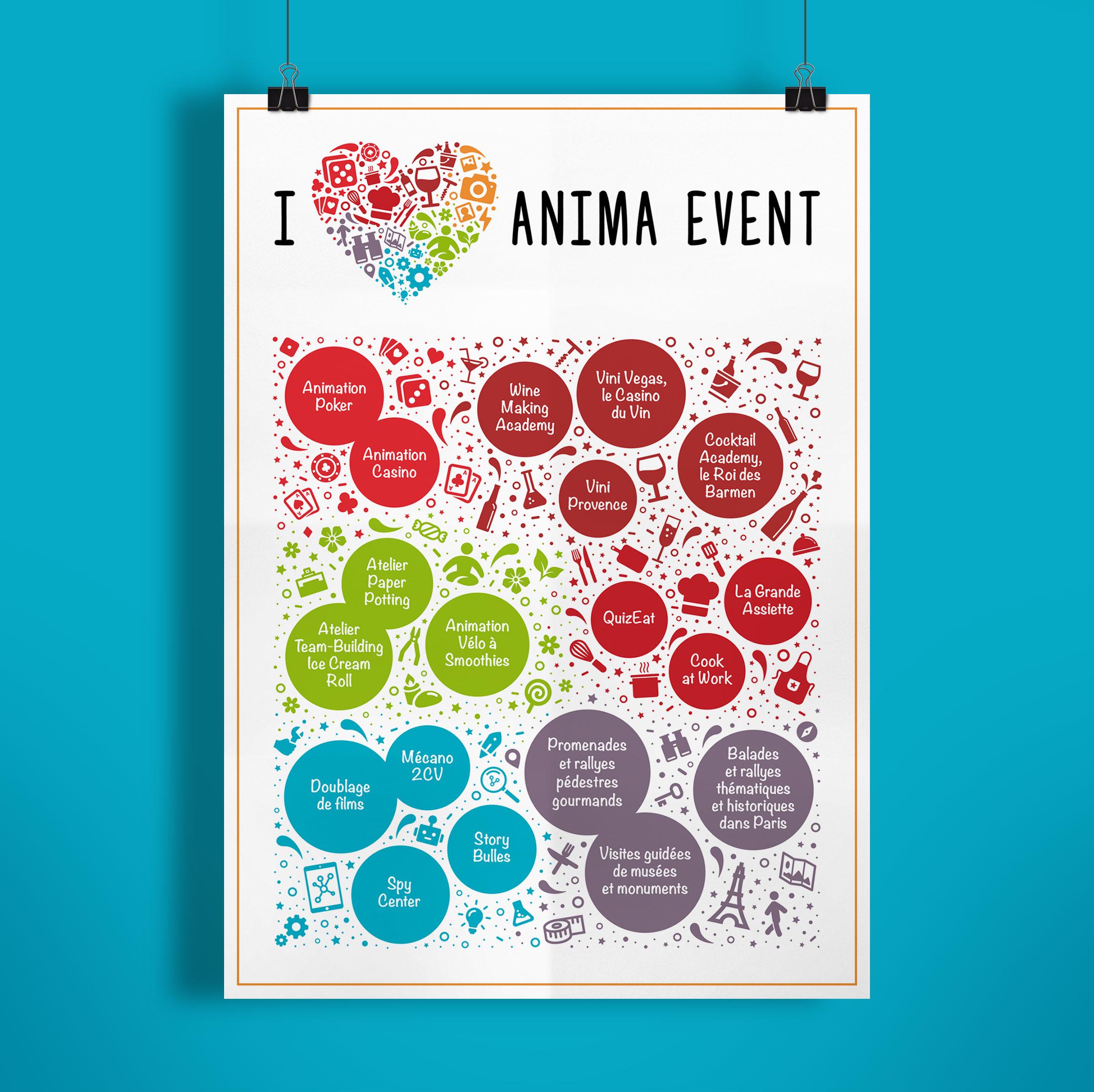 Création affiche Anima Event